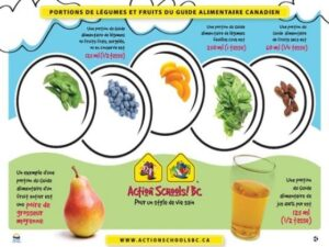 Canada's Food Guide Serving Sizes for Vegetables and Fruit Placemat (F) image
