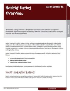 Healthy Eating Overview image