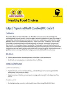 Healthy Food Choices Instructional Example image