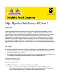 Healthy Food Customs Instructional Example image