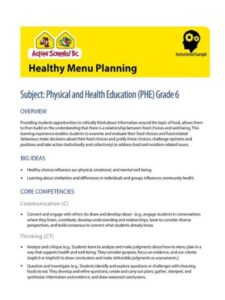 Healthy Menu Planning Instructional Example image